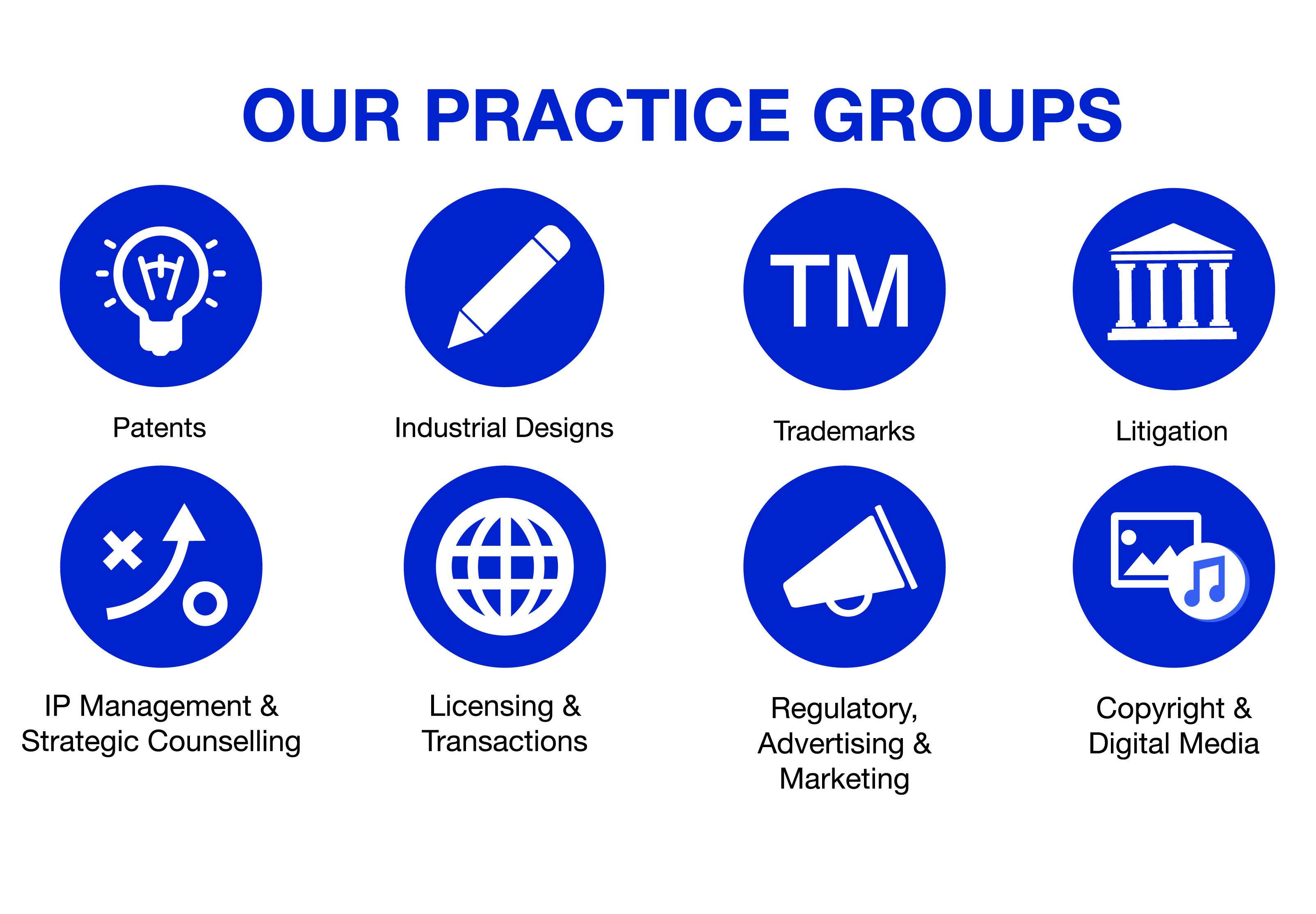 Our practice groups